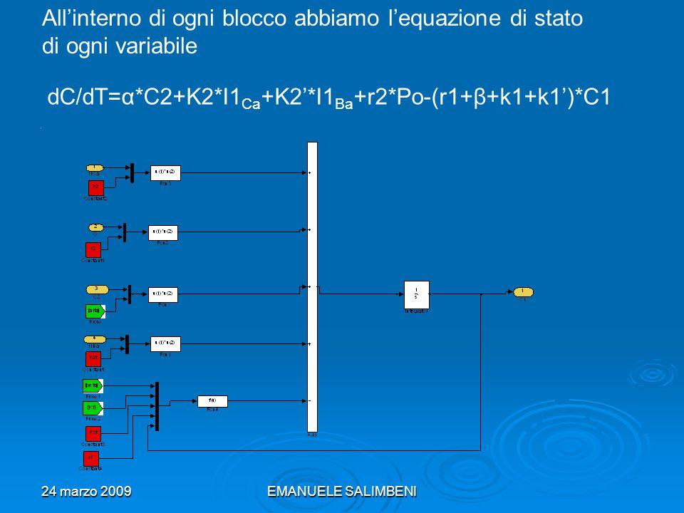 24 marzo 2009EMANUELE SALIMBENI Allinterno di ogni blocco abbiamo lequazione di stato di ogni variabile dC/dT=α*C2+K2*I1 Ca +K2*I1 Ba +r2*Po-(r1+β+k1+k1)*C1