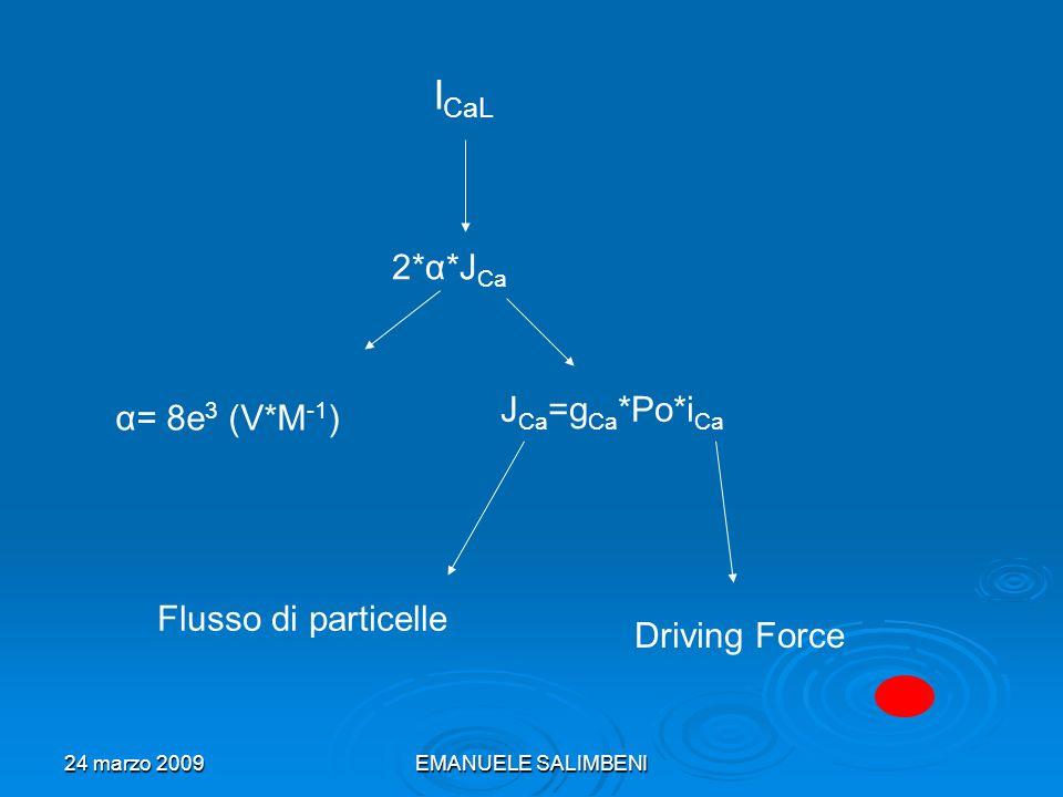 24 marzo 2009EMANUELE SALIMBENI Driving Force (mA/cm^2) icaica = 4*Pca*V*F^2/(R*T)*(( cs*exp(2*a)-0.341*Cao)/(exp(2*a)-1))