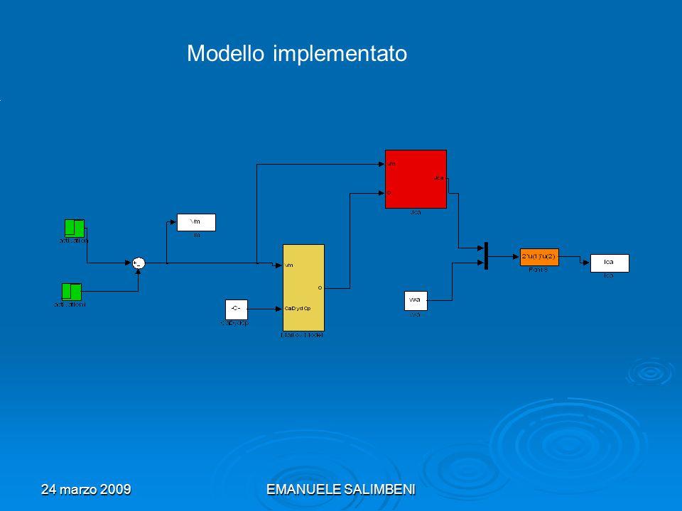 24 marzo 2009EMANUELE SALIMBENI Modello implementato
