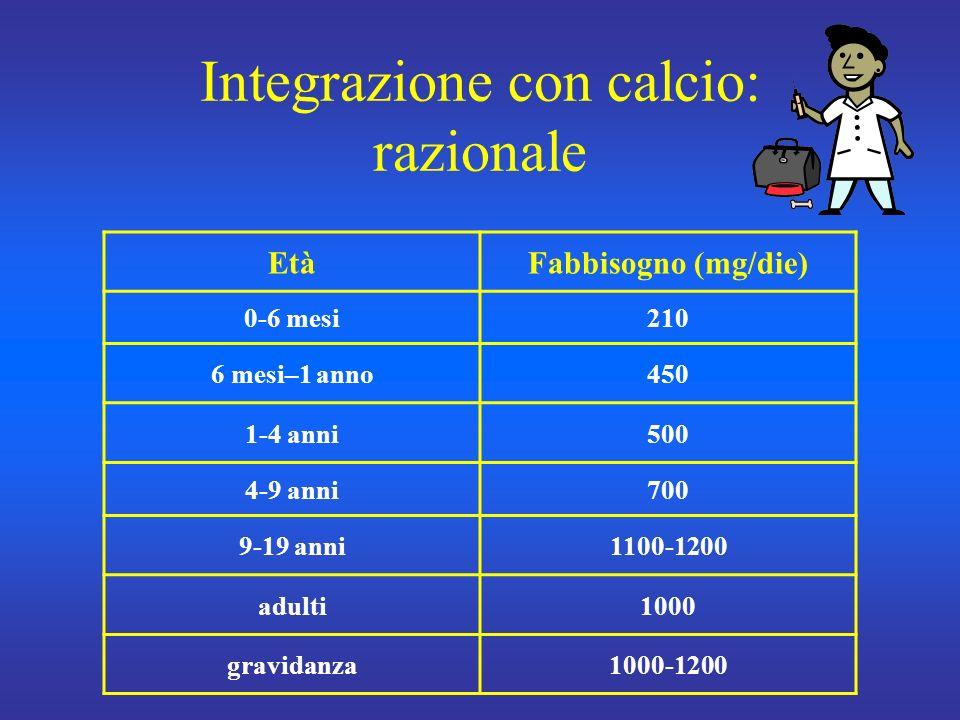 Integrazione con calcio: razionale EtàFabbisogno (mg/die) 0-6 mesi210 6 mesi–1 anno450 1-4 anni500 4-9 anni700 9-19 anni1100-1200 adulti1000 gravidanza1000-1200