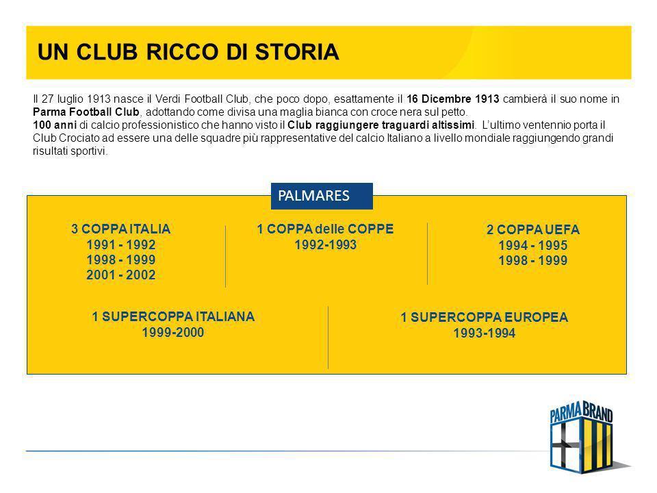 UN CLUB RICCO DI STORIA Il 27 luglio 1913 nasce il Verdi Football Club, che poco dopo, esattamente il 16 Dicembre 1913 cambierà il suo nome in Parma F