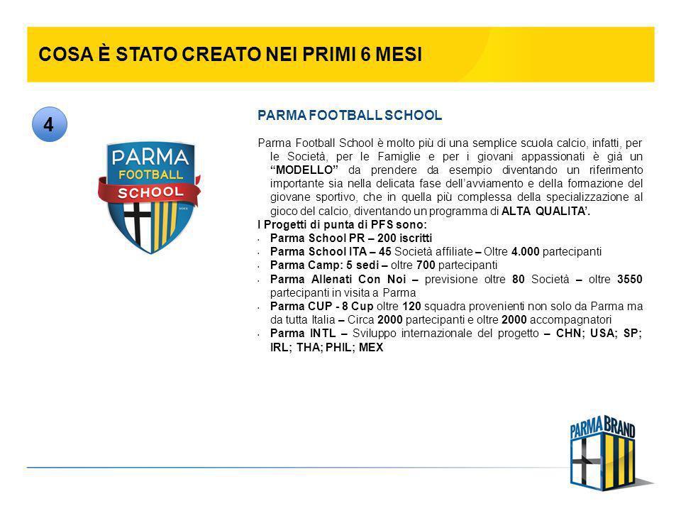 COSA È STATO CREATO NEI PRIMI 6 MESI Parma Football School è molto più di una semplice scuola calcio, infatti, per le Società, per le Famiglie e per i