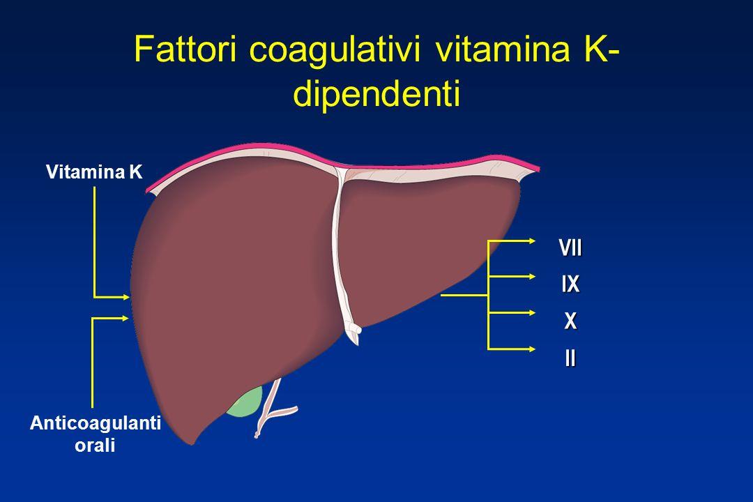Vitamina K VII IX X II Fattori coagulativi vitamina K- dipendenti Anticoagulanti orali