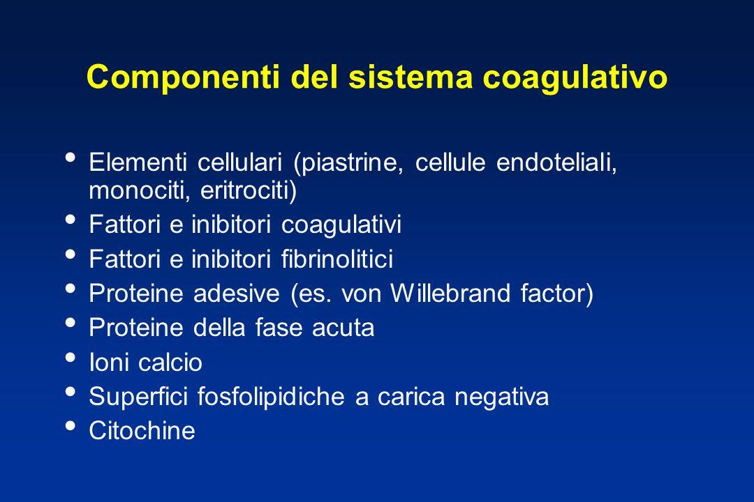 Componenti del sistema coagulativo Elementi cellulari (piastrine, cellule endoteliali, monociti, eritrociti) Fattori e inibitori coagulativi Fattori e inibitori fibrinolitici Proteine adesive (es.