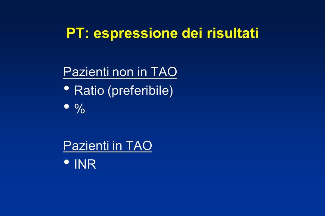 PT: espressione dei risultati Pazienti non in TAO Ratio (preferibile) % Pazienti in TAO INR
