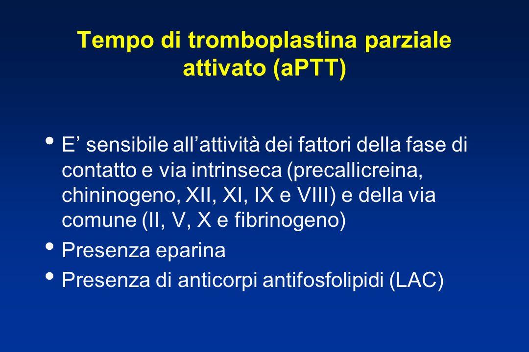 Tempo di tromboplastina parziale attivato (aPTT) E sensibile allattività dei fattori della fase di contatto e via intrinseca (precallicreina, chininogeno, XII, XI, IX e VIII) e della via comune (II, V, X e fibrinogeno) Presenza eparina Presenza di anticorpi antifosfolipidi (LAC)