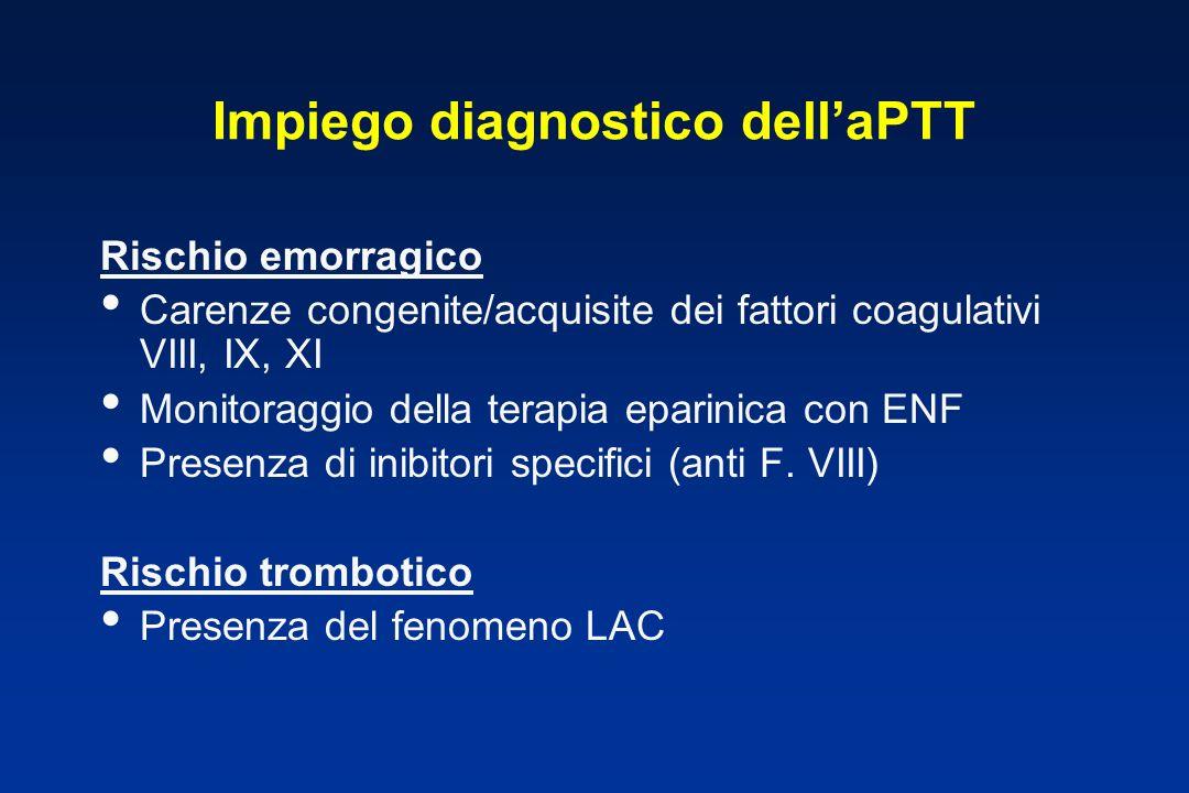 Impiego diagnostico dellaPTT Rischio emorragico Carenze congenite/acquisite dei fattori coagulativi VIII, IX, XI Monitoraggio della terapia eparinica con ENF Presenza di inibitori specifici (anti F.