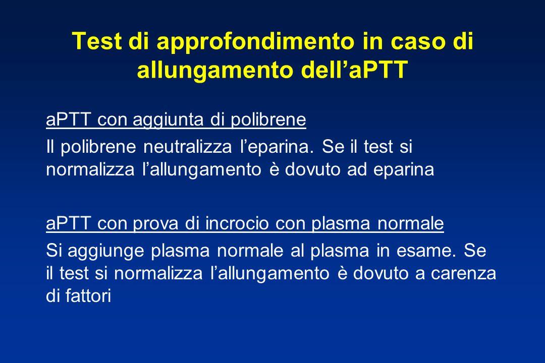 Test di approfondimento in caso di allungamento dellaPTT aPTT con aggiunta di polibrene Il polibrene neutralizza leparina.