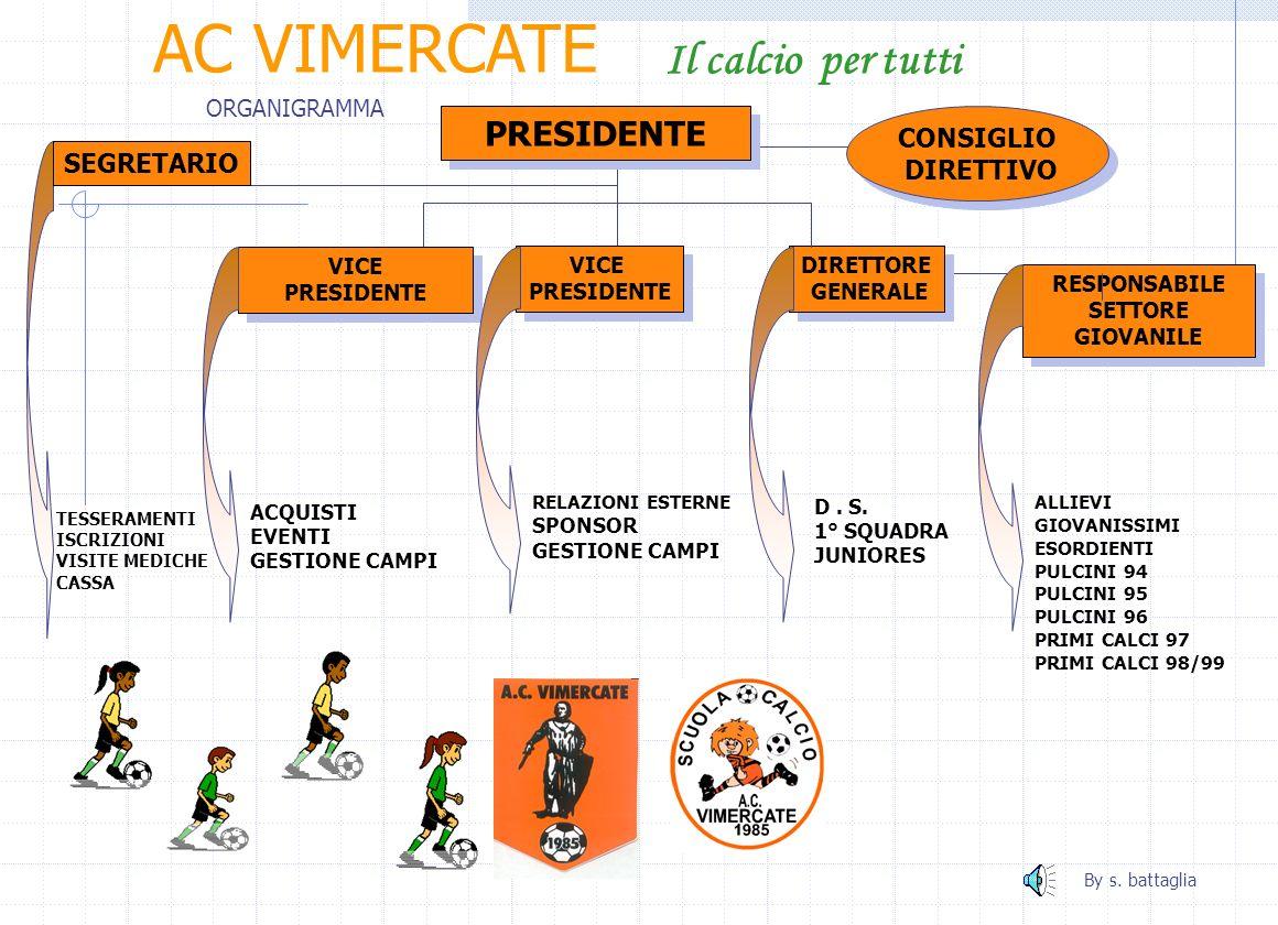 Pulcini 96 a 7 giocatori AC VIMERCATE Il calcio per tutti Marco VALCAMONICA ALLENATORE: Marco VALCAMONICA Alberto PEREGO DIRIGENTE: Alberto PEREGO By s.