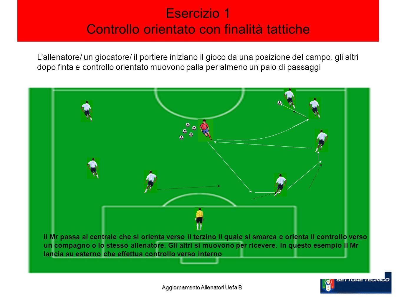 Aggiornamento Allenatori Uefa B Aggiornamento Allenatori Uefa B Esercizio 1 Controllo orientato con finalità tattiche Lallenatore/ un giocatore/ il po