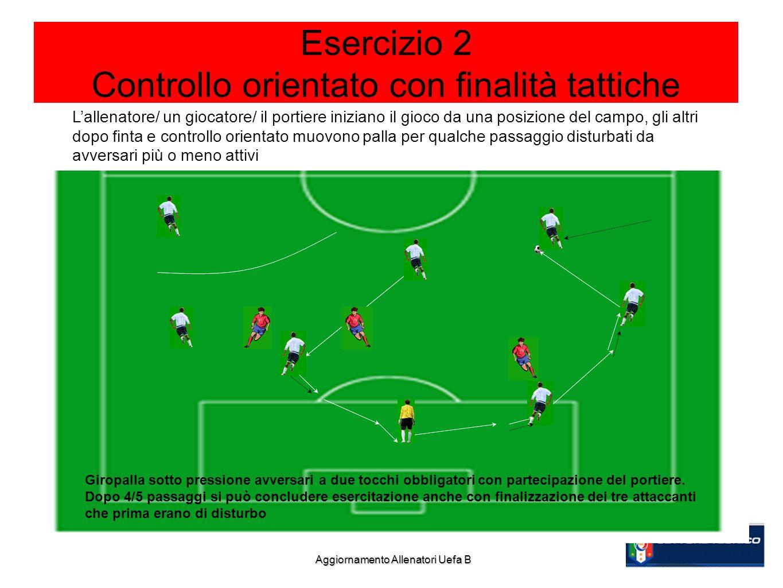 Esercizio 2 Controllo orientato con finalità tattiche Lallenatore/ un giocatore/ il portiere iniziano il gioco da una posizione del campo, gli altri d