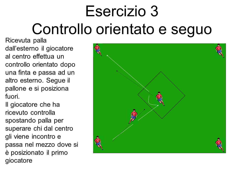 Esercizio 3 Controllo orientato e seguo Ricevuta palla dallesterno il giocatore al centro effettua un controllo orientato dopo una finta e passa ad un
