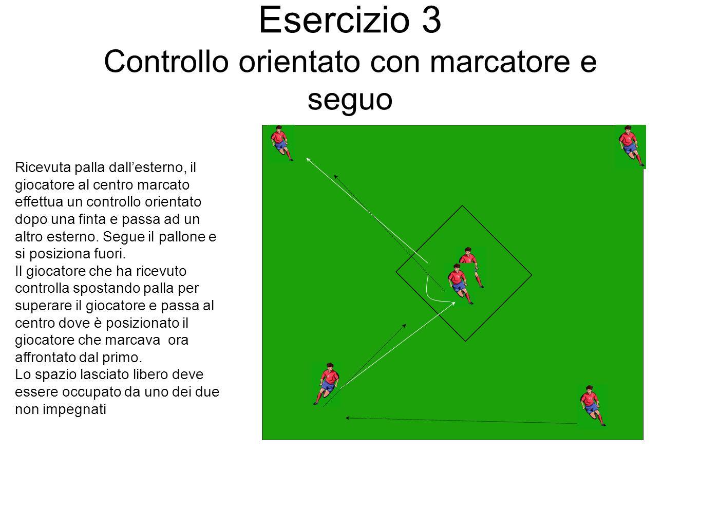Esercizio 3 Controllo orientato con marcatore e seguo Ricevuta palla dallesterno, il giocatore al centro marcato effettua un controllo orientato dopo