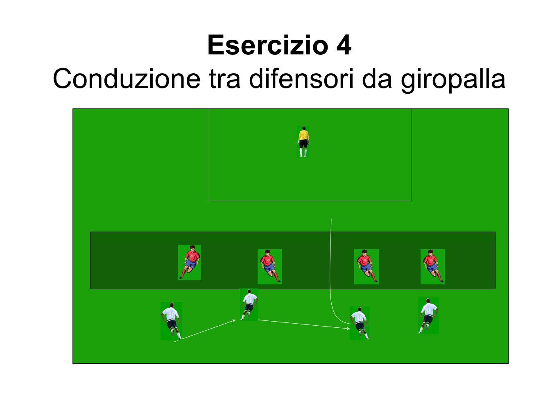 Esercizio 4 Conduzione tra difensori da giropalla