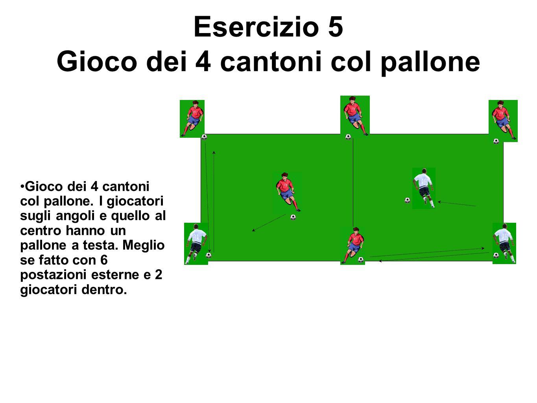 Esercizio 5 Gioco dei 4 cantoni col pallone Gioco dei 4 cantoni col pallone. I giocatori sugli angoli e quello al centro hanno un pallone a testa. Meg