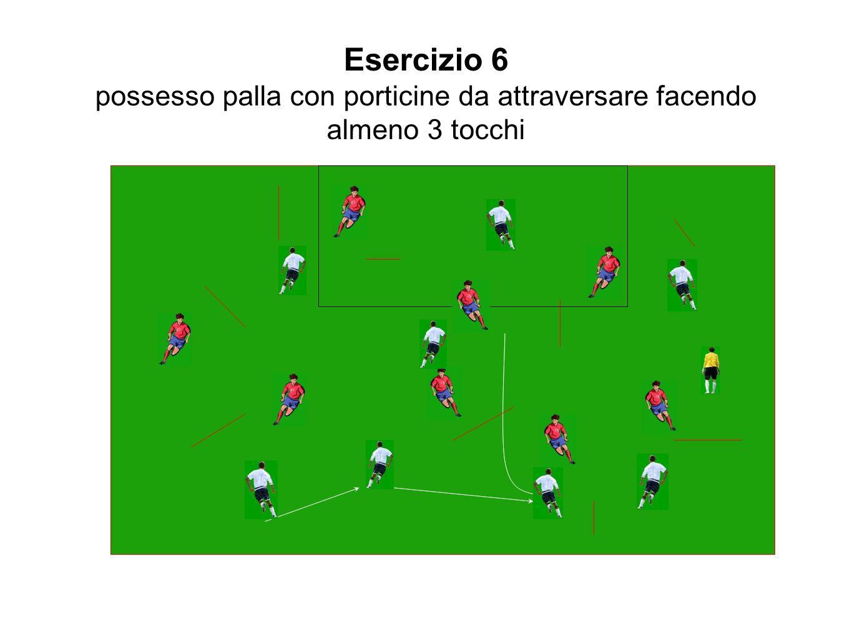 Esercizio 6 possesso palla con porticine da attraversare facendo almeno 3 tocchi