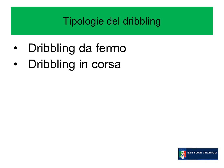 Tipologie del dribbling Dribbling da fermo Dribbling in corsa