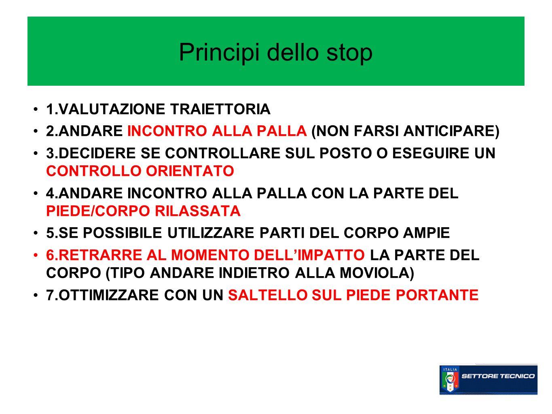 Principi dello stop 1.VALUTAZIONE TRAIETTORIA 2.ANDARE INCONTRO ALLA PALLA (NON FARSI ANTICIPARE) 3.DECIDERE SE CONTROLLARE SUL POSTO O ESEGUIRE UN CO