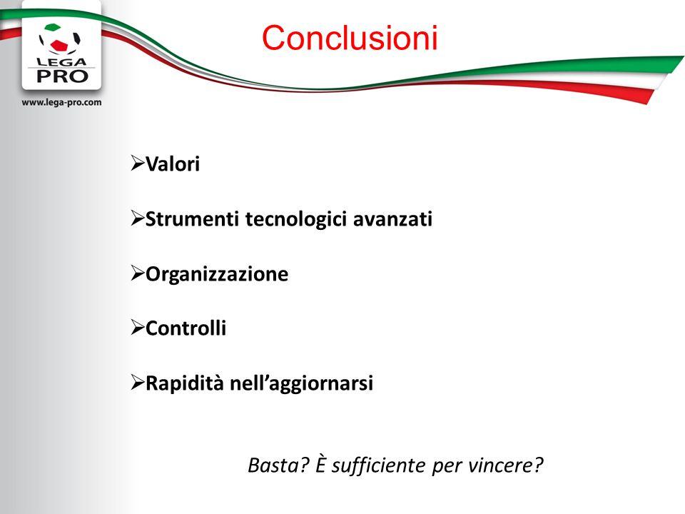 Conclusioni Valori Strumenti tecnologici avanzati Organizzazione Controlli Rapidità nellaggiornarsi Basta.