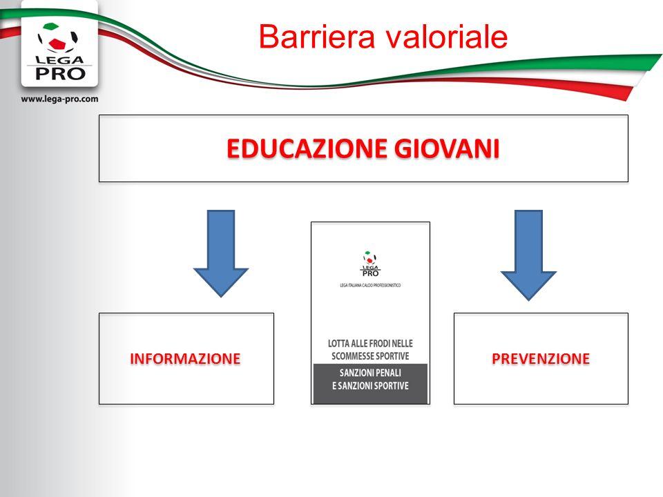 Barriera valoriale EDUCAZIONE GIOVANI INFORMAZIONE PREVENZIONE