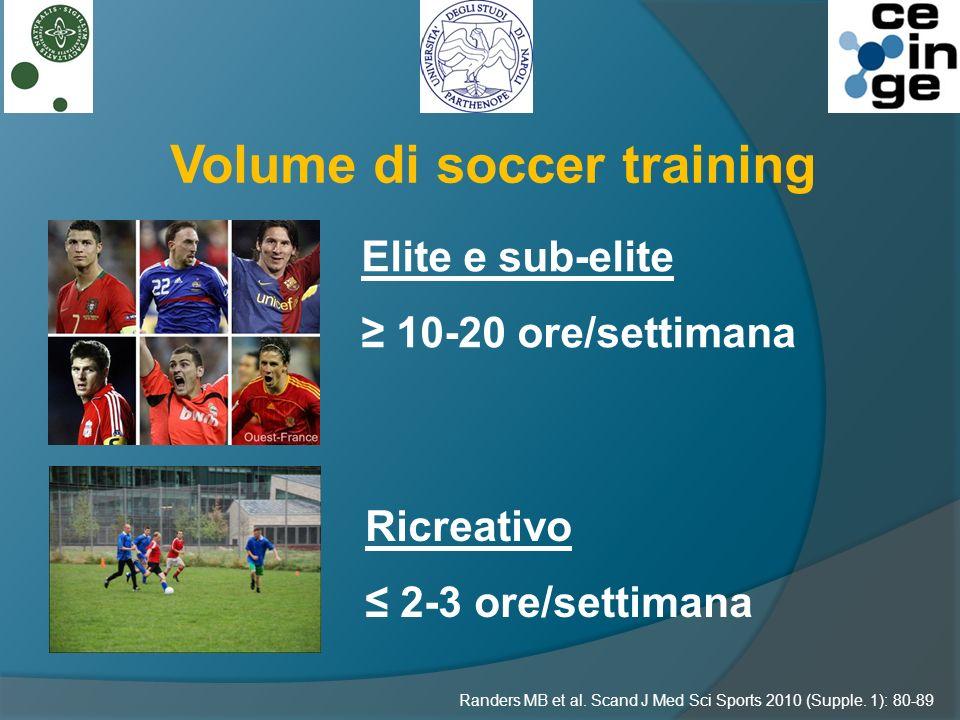Volume di soccer training Elite e sub-elite 10-20 ore/settimana Ricreativo 2-3 ore/settimana Randers MB et al.