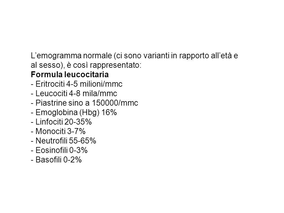 Lemogramma normale (ci sono varianti in rapporto alletà e al sesso), è così rappresentato: Formula leucocitaria - Eritrociti 4-5 milioni/mmc - Leucociti 4-8 mila/mmc - Piastrine sino a 150000/mmc - Emoglobina (Hbg) 16% - Linfociti 20-35% - Monociti 3-7% - Neutrofili 55-65% - Eosinofili 0-3% - Basofili 0-2%