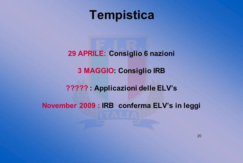 20 Tempistica 29 APRILE: Consiglio 6 nazioni 3 MAGGIO: Consiglio IRB ????? : Applicazioni delle ELVs November 2009 : IRB conferma ELVs in leggi