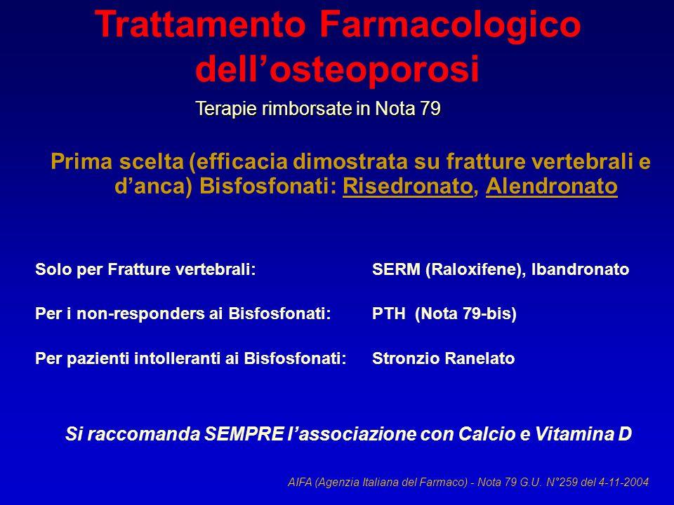 Trattamento Farmacologico dellosteoporosi Prima scelta (efficacia dimostrata su fratture vertebrali e danca) Bisfosfonati: Risedronato, Alendronato So