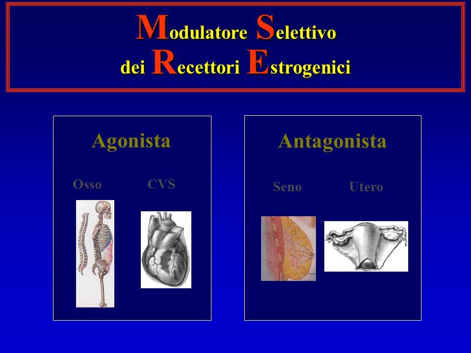 Agonista OssoCVS Antagonista SenoUtero M odulatore S elettivo dei R ecettori E strogenici
