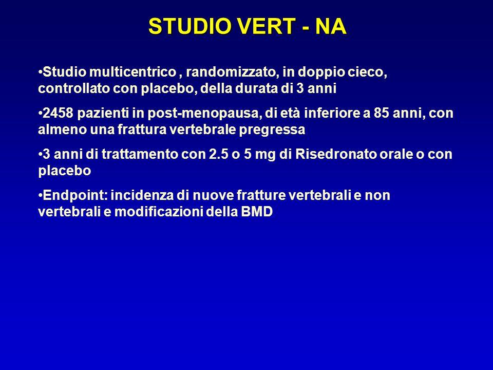 STUDIO VERT - NA Studio multicentrico, randomizzato, in doppio cieco, controllato con placebo, della durata di 3 anni 2458 pazienti in post-menopausa,