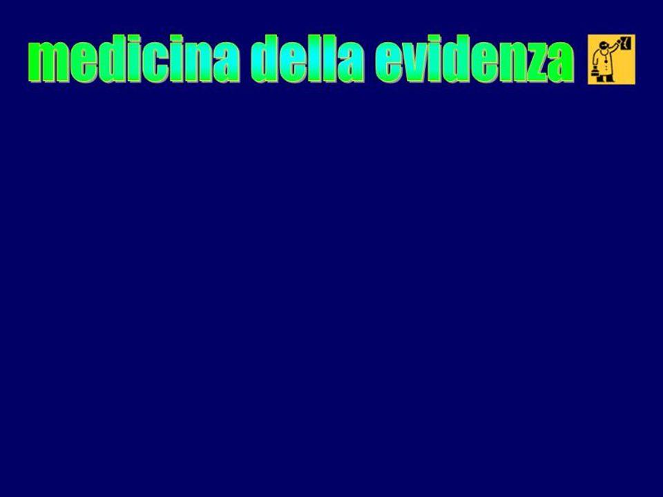 Trattamento Farmacologico dellosteoporosi Prima scelta (efficacia dimostrata su fratture vertebrali e danca) Bisfosfonati: Risedronato, Alendronato Solo per Fratture vertebrali:SERM (Raloxifene), Ibandronato Per i non-responders ai Bisfosfonati:PTH (Nota 79-bis) Per pazienti intolleranti ai Bisfosfonati:Stronzio Ranelato Si raccomanda SEMPRE lassociazione con Calcio e Vitamina D AIFA (Agenzia Italiana del Farmaco) - Nota 79 G.U.