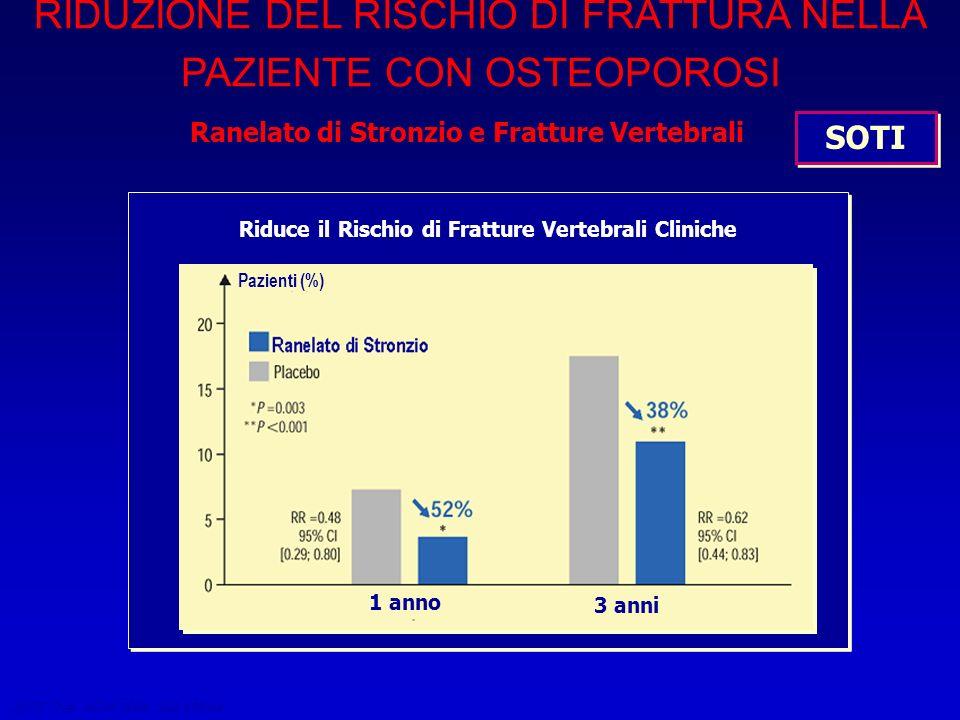 RIDUZIONE DEL RISCHIO DI FRATTURA NELLA PAZIENTE CON OSTEOPOROSI SOTI Ranelato di Stronzio e Fratture Vertebrali.SOTI Trial NEJM 2004; 350:459-68 1 an