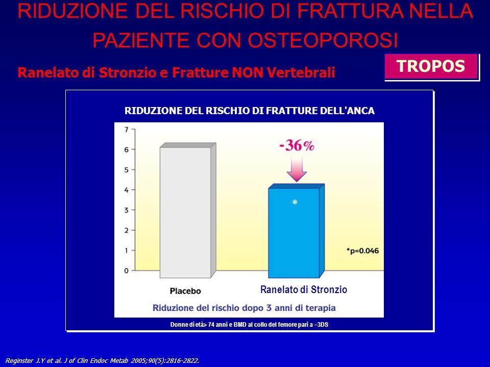 RIDUZIONE DEL RISCHIO DI FRATTURA NELLA PAZIENTE CON OSTEOPOROSI TROPOS Ranelato di Stronzio e Fratture NON Vertebrali Reginster J.Y et al. J of Clin