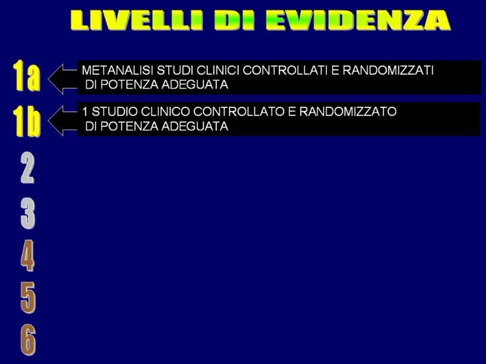 RIDUZIONE DEL RISCHIO DI FRATTURA NELLA PAZIENTE CON OSTEOPOROSI TROPOS Ranelato di Stronzio e Fratture NON Vertebrali Reginster J.Y et al.