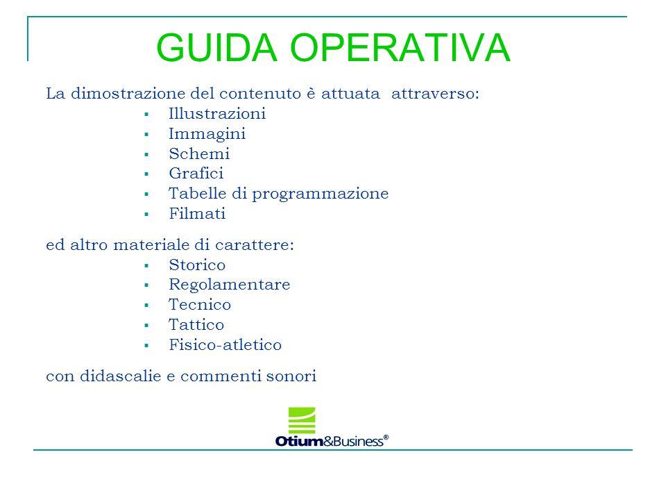 GUIDA OPERATIVA La dimostrazione del contenuto è attuata attraverso: Illustrazioni Immagini Schemi Grafici Tabelle di programmazione Filmati ed altro