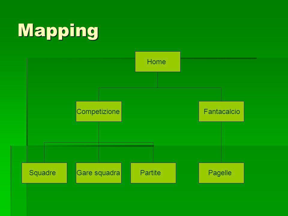 Mapping Home Competizione SquadreGare squadraPartite Fantacalcio Pagelle
