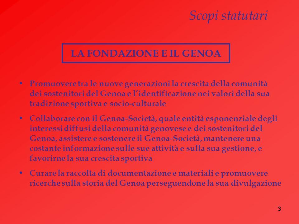3 LA FONDAZIONE E IL GENOA Promuovere tra le nuove generazioni la crescita della comunità dei sostenitori del Genoa e lidentificazione nei valori dell