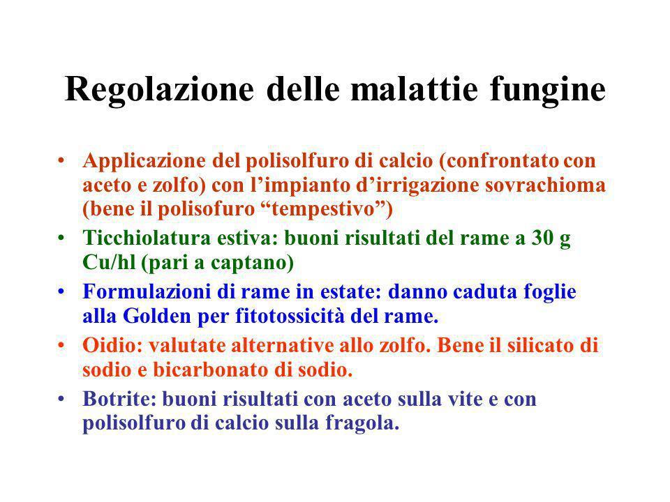 Regolazione delle malattie fungine Applicazione del polisolfuro di calcio (confrontato con aceto e zolfo) con limpianto dirrigazione sovrachioma (bene