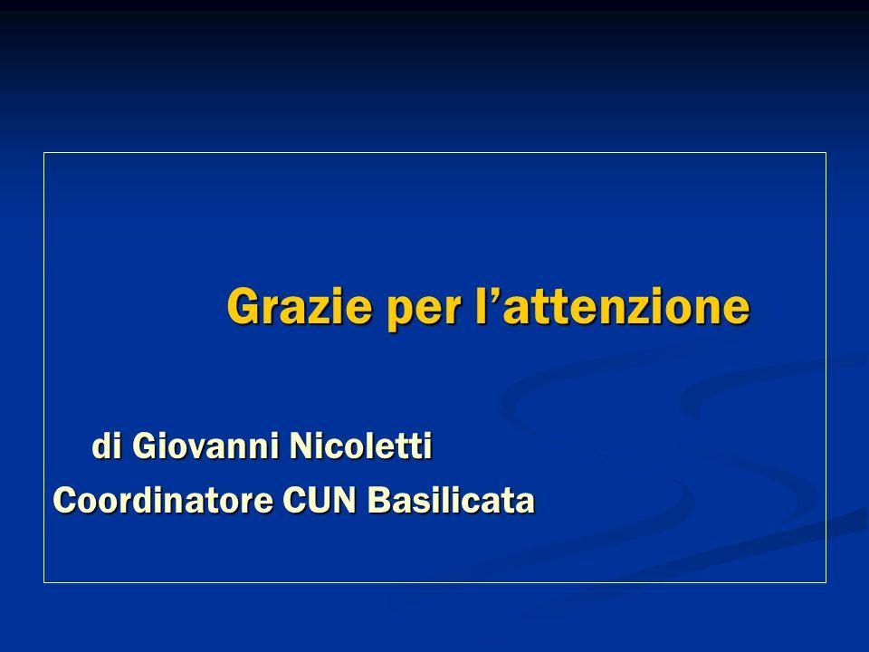 Grazie per lattenzione di Giovanni Nicoletti di Giovanni Nicoletti Coordinatore CUN Basilicata