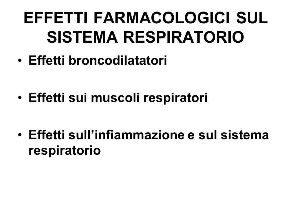 EFFETTI FARMACOLOGICI SUL SISTEMA RESPIRATORIO Effetti broncodilatatori Effetti sui muscoli respiratori Effetti sullinfiammazione e sul sistema respir