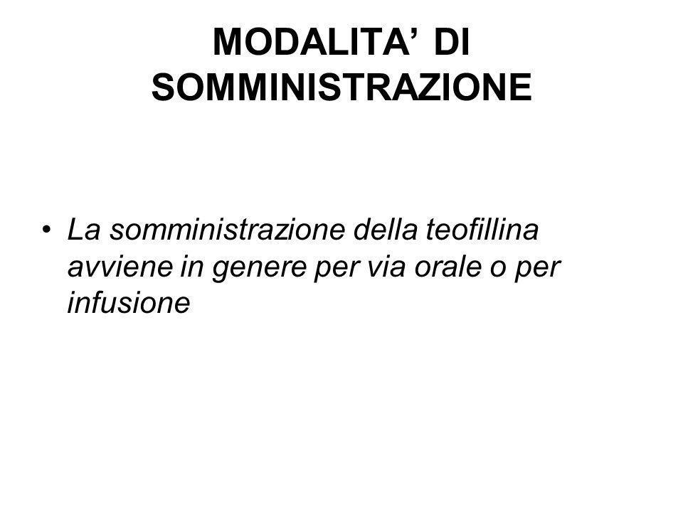 MODALITA DI SOMMINISTRAZIONE La somministrazione della teofillina avviene in genere per via orale o per infusione
