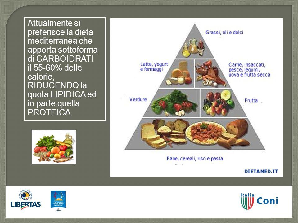 Attualmente si preferisce la dieta mediterranea che apporta sottoforma di CARBOIDRATI il 55-60% delle calorie, RIDUCENDO la quota LIPIDICA ed in parte