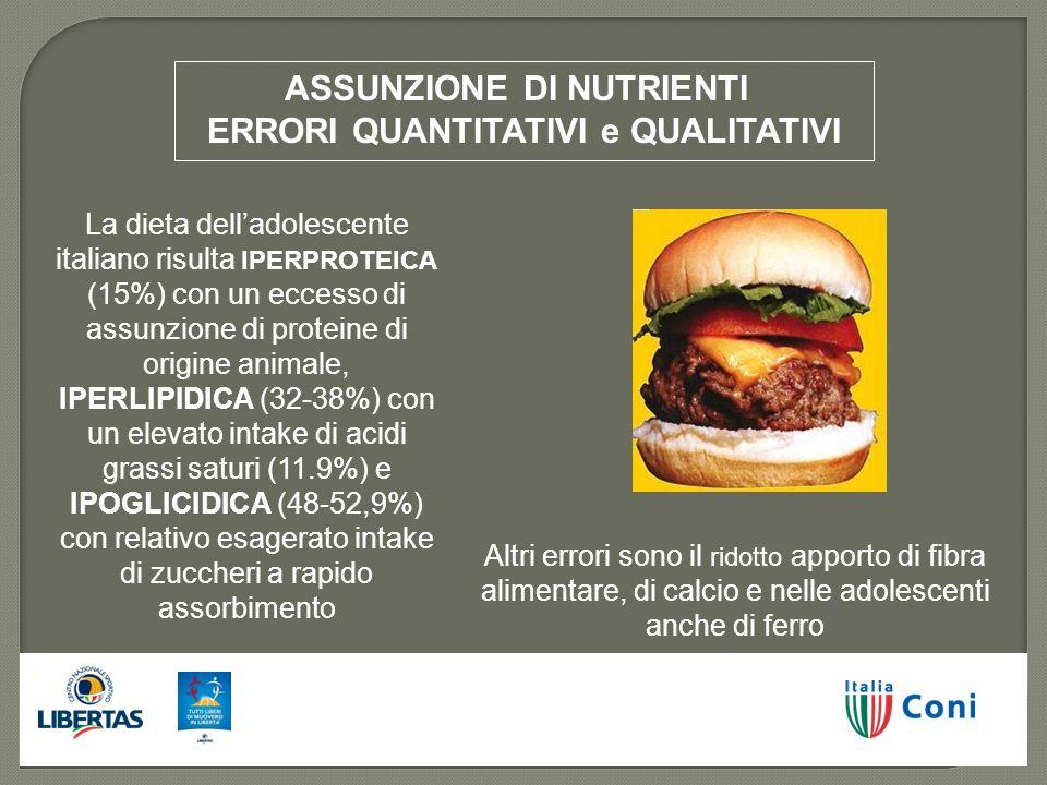 La dieta delladolescente italiano risulta IPERPROTEICA (15%) con un eccesso di assunzione di proteine di origine animale, IPERLIPIDICA (32-38%) con un