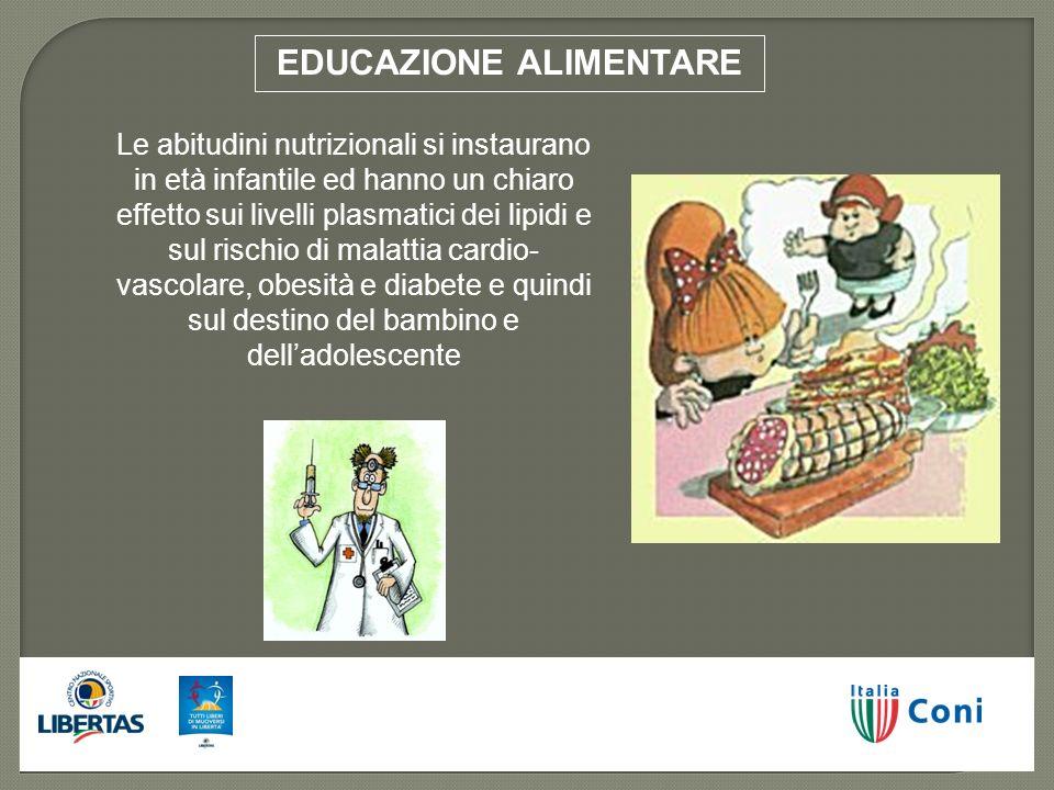 EDUCAZIONE ALIMENTARE Le abitudini nutrizionali si instaurano in età infantile ed hanno un chiaro effetto sui livelli plasmatici dei lipidi e sul risc