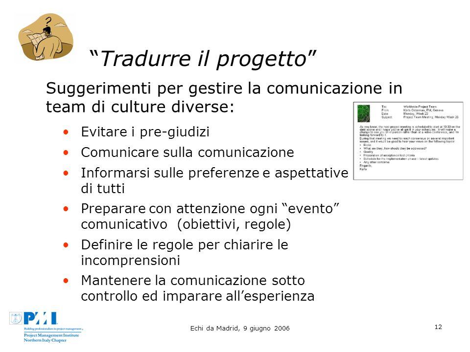 Echi da Madrid, 9 giugno 2006 12 Tradurre il progetto Suggerimenti per gestire la comunicazione in team di culture diverse: Evitare i pre-giudizi Comu