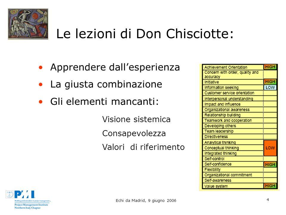 Echi da Madrid, 9 giugno 2006 4 Apprendere dallesperienza La giusta combinazione Gli elementi mancanti: Le lezioni di Don Chisciotte: Visione sistemica Consapevolezza Valori di riferimento