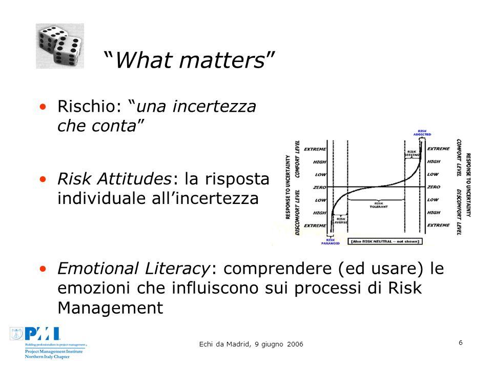 Echi da Madrid, 9 giugno 2006 6 What matters Risk Attitudes: la risposta individuale allincertezza Emotional Literacy: comprendere (ed usare) le emozioni che influiscono sui processi di Risk Management Rischio: una incertezza che conta