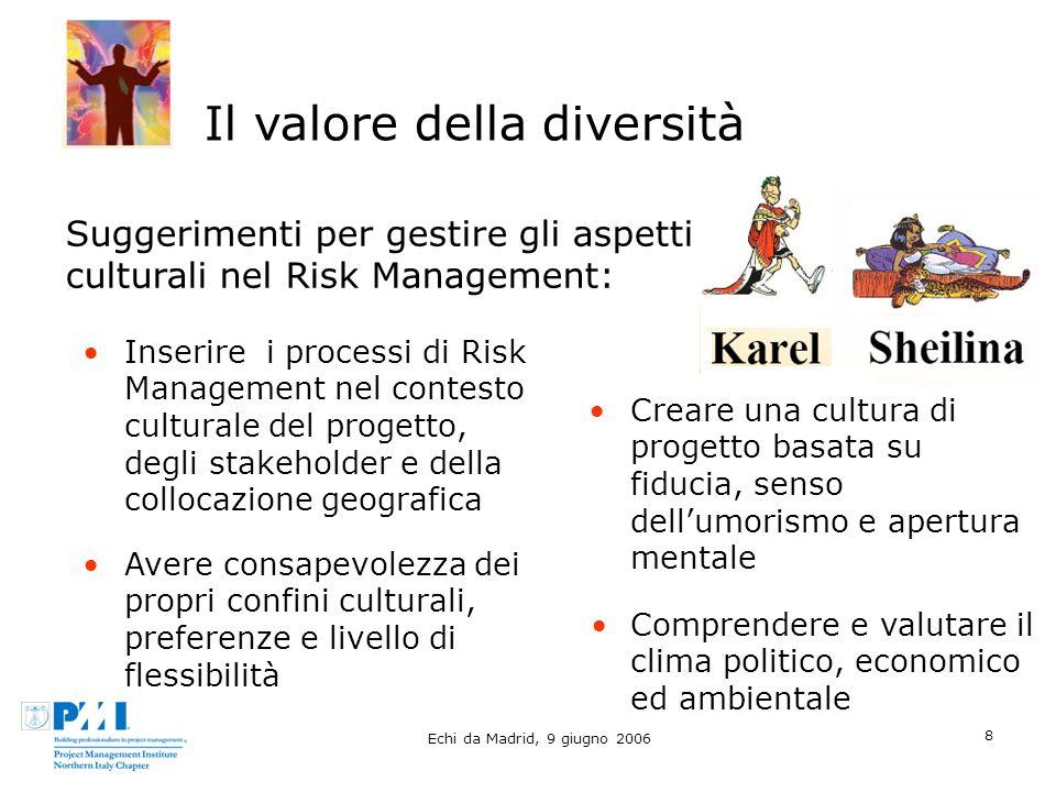 Echi da Madrid, 9 giugno 2006 8 Il valore della diversità Avere consapevolezza dei propri confini culturali, preferenze e livello di flessibilità Inse