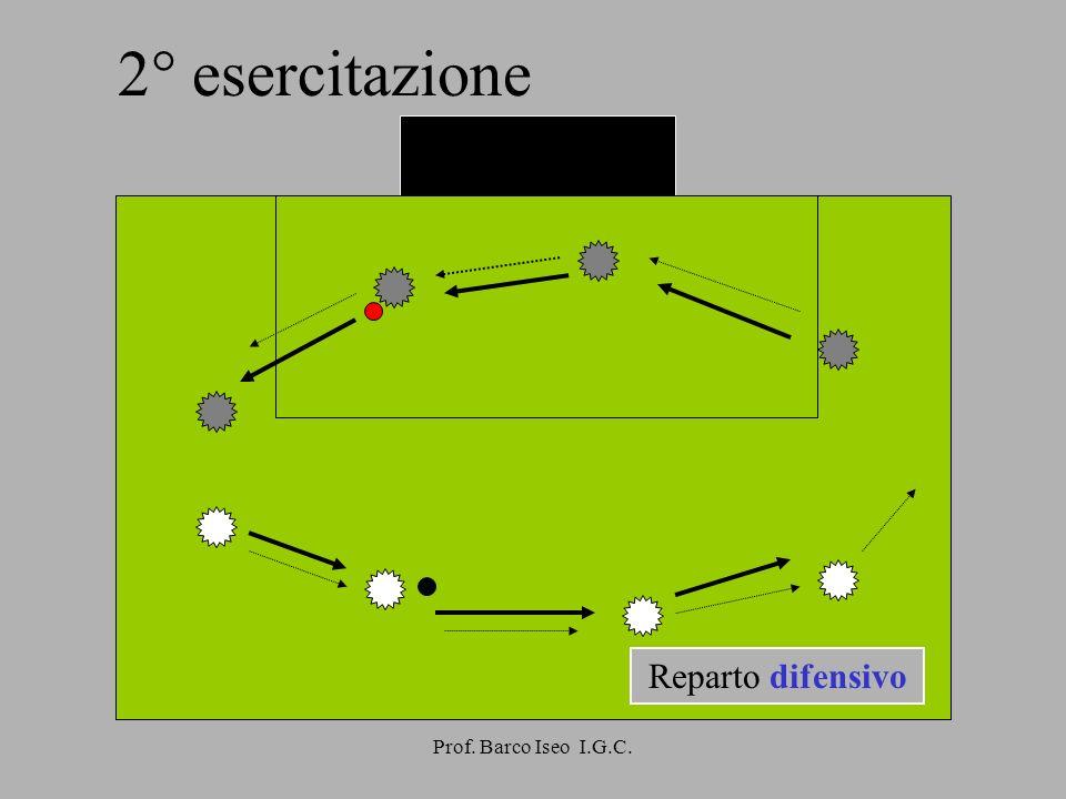 Prof. Barco Iseo I.G.C. 2° esercitazione Reparto difensivo
