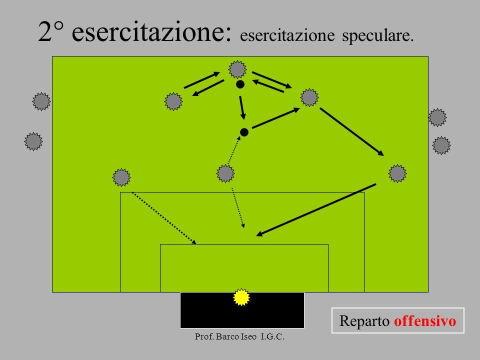 Prof. Barco Iseo I.G.C. 2° esercitazione: esercitazione speculare. Reparto offensivo